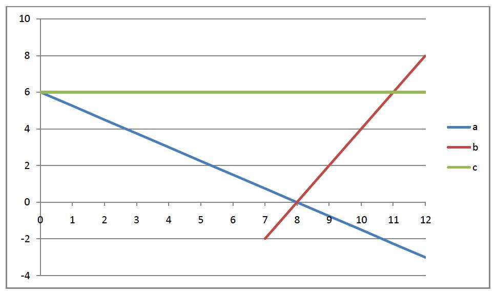 Gambar untuk soal No. 1 - 5